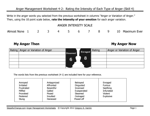 Anger Management Worksheets for Adults Intensity of Emotion – Anger Management Skills Worksheets