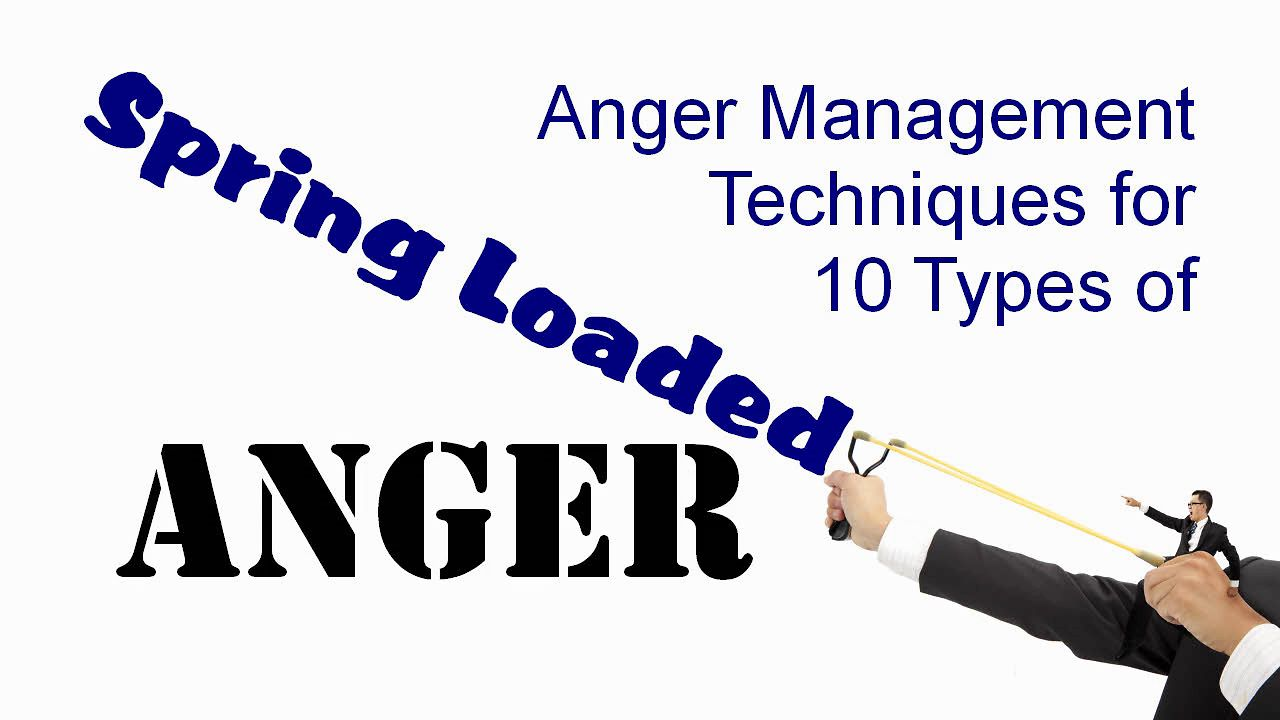 10 Styles Of Anger